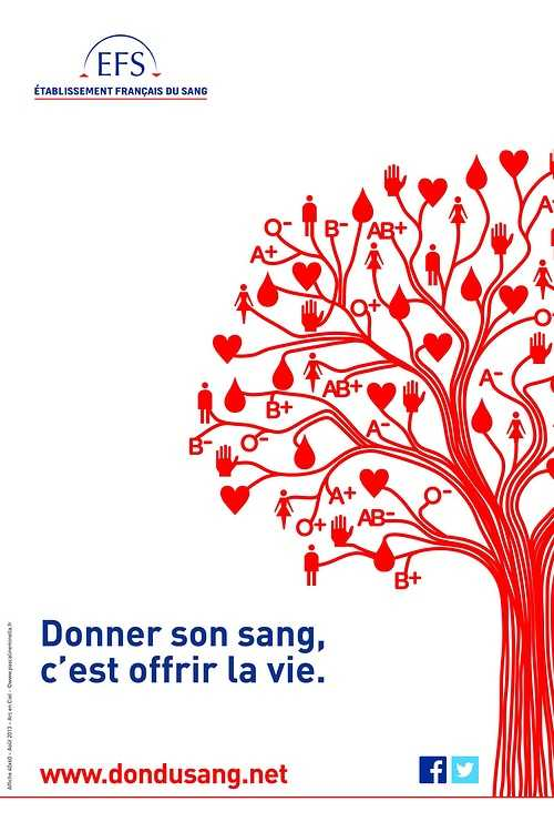 Collecte de sang, lundi 11 septembre, 14h30 à 19h 0